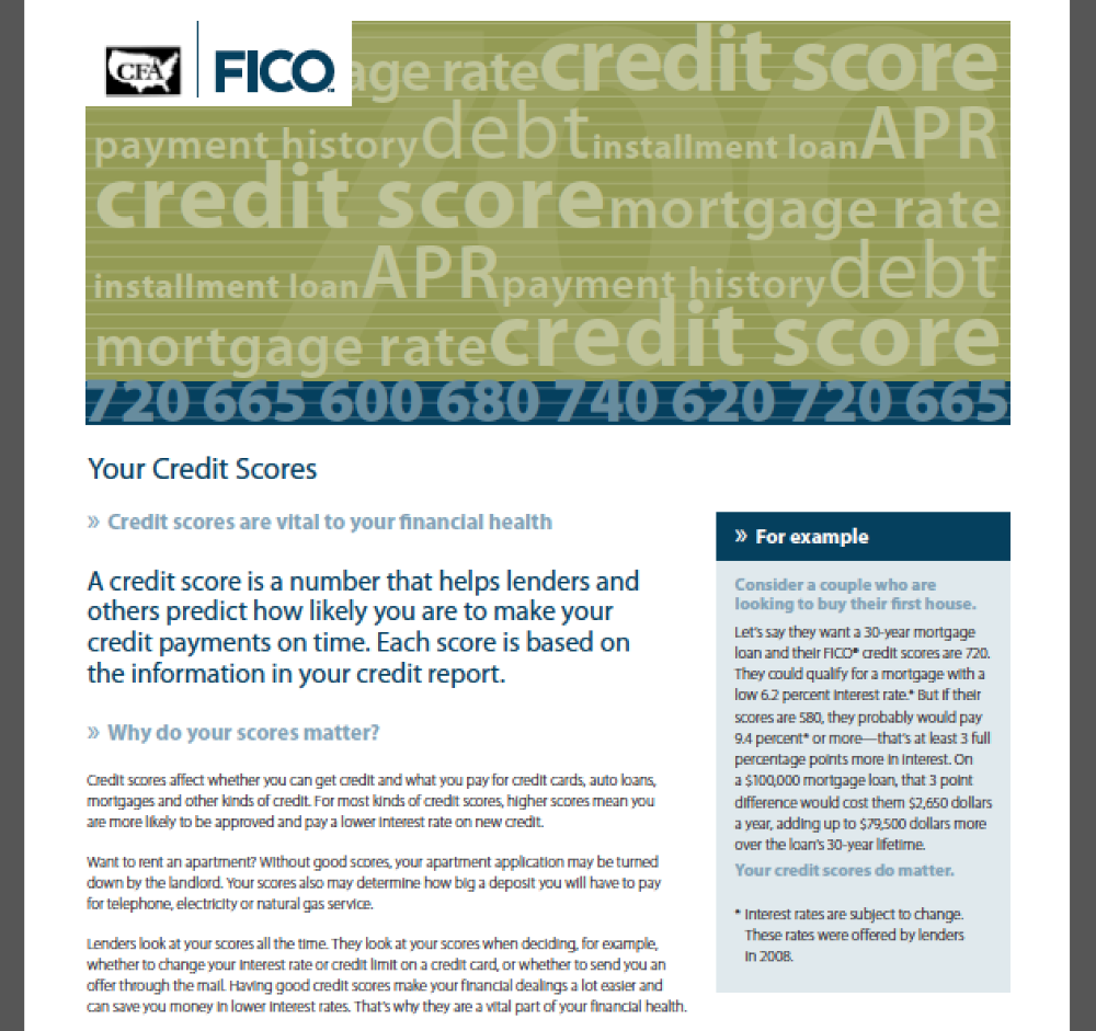Lisc financial stability resources credit and twin accounts this six page document explains how fico scores work how to access your score and how more than a dozen financial behaviors over the course of the year spiritdancerdesigns Choice Image